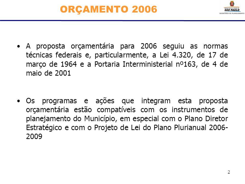 2 A proposta orçamentária para 2006 seguiu as normas técnicas federais e, particularmente, a Lei 4.320, de 17 de março de 1964 e a Portaria Interministerial nº163, de 4 de maio de 2001 Os programas e ações que integram esta proposta orçamentária estão compatíveis com os instrumentos de planejamento do Município, em especial com o Plano Diretor Estratégico e com o Projeto de Lei do Plano Plurianual 2006- 2009