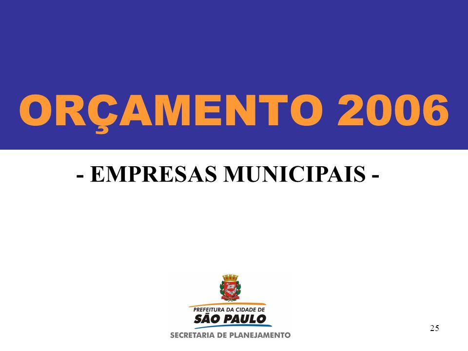 25 ORÇAMENTO 2006 - EMPRESAS MUNICIPAIS -