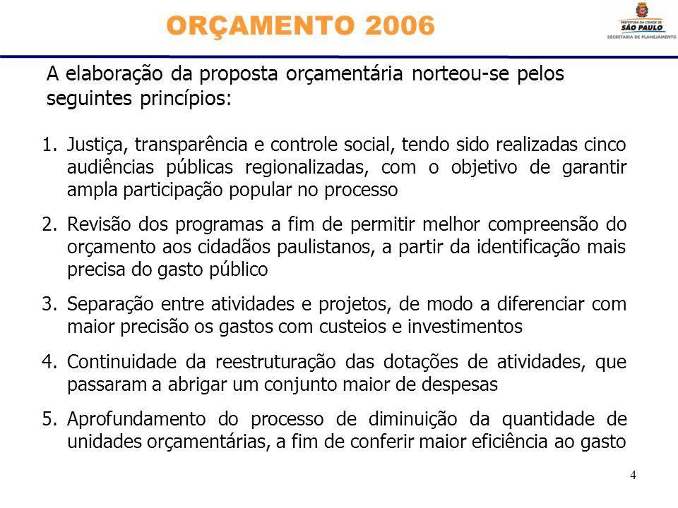 4 ORÇAMENTO 2006 1.Justiça, transparência e controle social, tendo sido realizadas cinco audiências públicas regionalizadas, com o objetivo de garanti