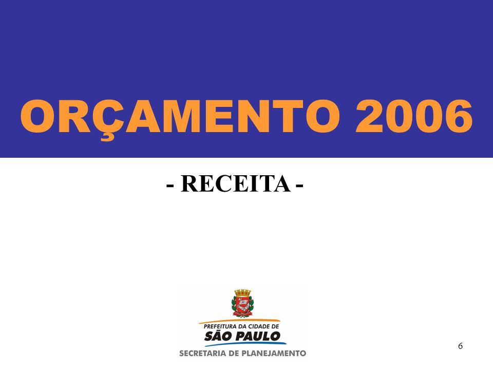 6 ORÇAMENTO 2006 - RECEITA -