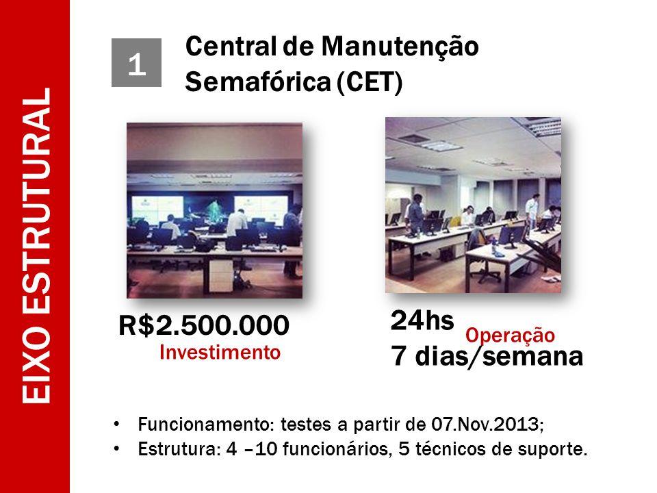 1 Central de Manutenção Semafórica (CET) EIXO ESTRUTURAL Funcionamento: testes a partir de 07.Nov.2013; Estrutura: 4 –10 funcionários, 5 técnicos de suporte.