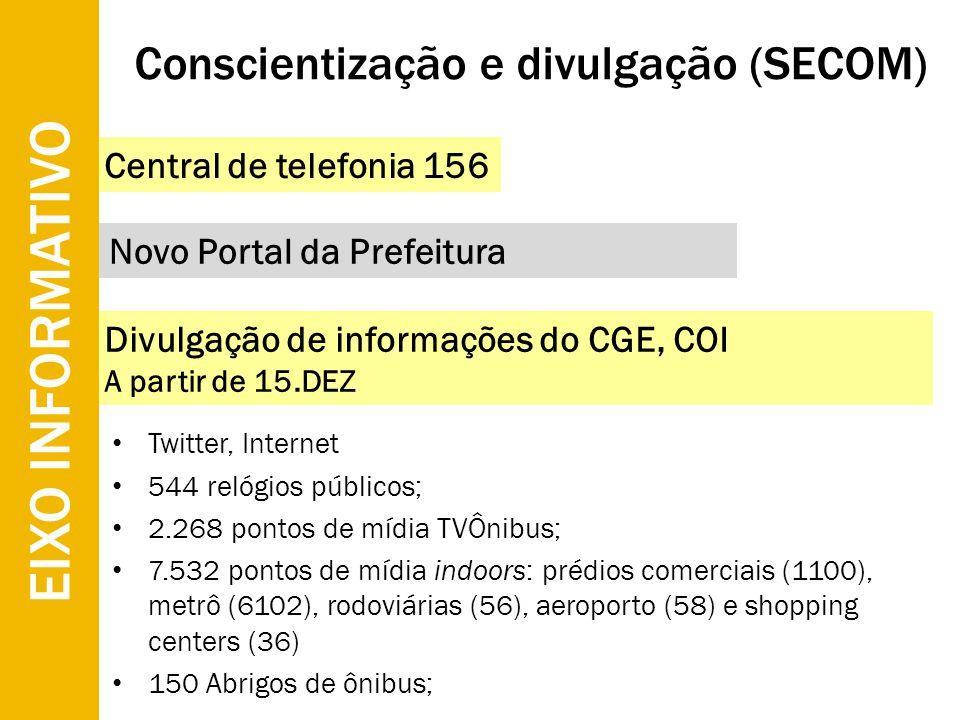 Novo Portal da Prefeitura Divulgação de informações do CGE, COI A partir de 15.DEZ Central de telefonia 156 EIXO INFORMATIVO Twitter, Internet 544 rel
