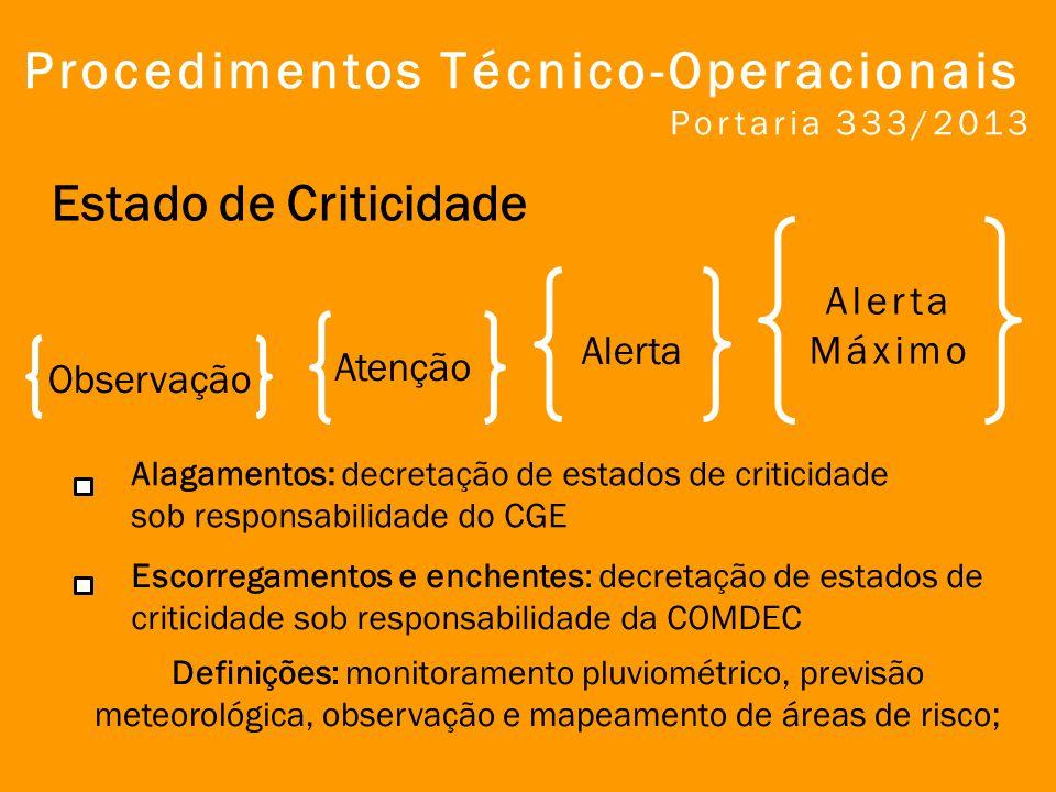 Estado de Criticidade Procedimentos Técnico-Operacionais Portaria 333/2013 Alerta Máximo Observação Atenção Alerta Definições: monitoramento pluviomét