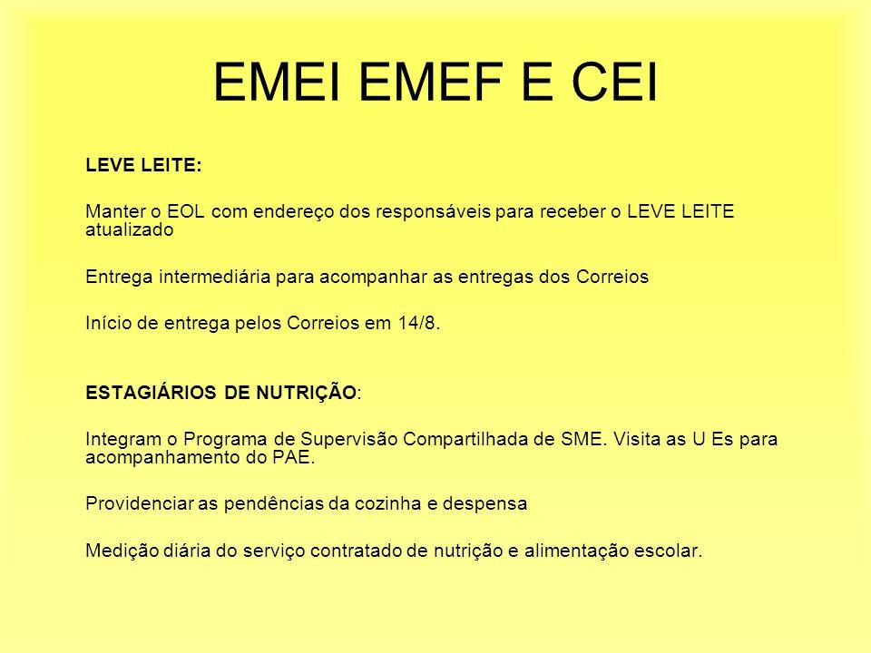 EMEI EMEF E CEI LEVE LEITE: Manter o EOL com endereço dos responsáveis para receber o LEVE LEITE atualizado Entrega intermediária para acompanhar as entregas dos Correios Início de entrega pelos Correios em 14/8.