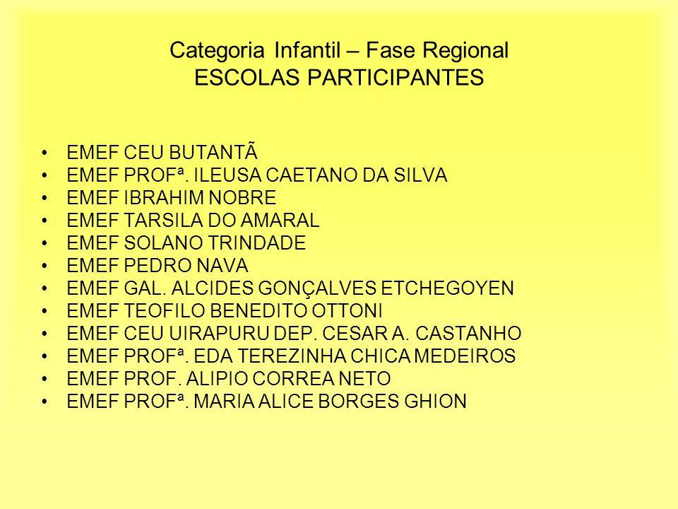 Categoria Infantil – Fase Regional ESCOLAS PARTICIPANTES EMEF CEU BUTANTÃ EMEF PROFª.