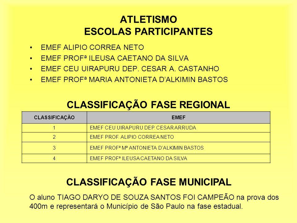 ATLETISMO ESCOLAS PARTICIPANTES EMEF ALIPIO CORREA NETO EMEF PROFª ILEUSA CAETANO DA SILVA EMEF CEU UIRAPURU DEP.