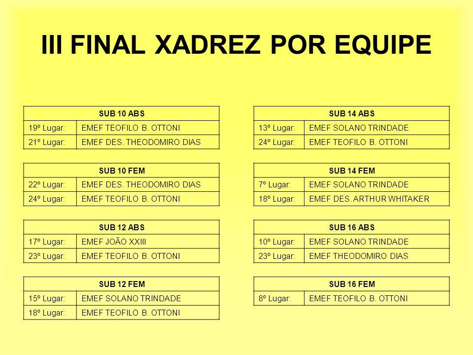 III FINAL XADREZ POR EQUIPE SUB 10 ABSSUB 14 ABS 19º Lugar:EMEF TEOFILO B.