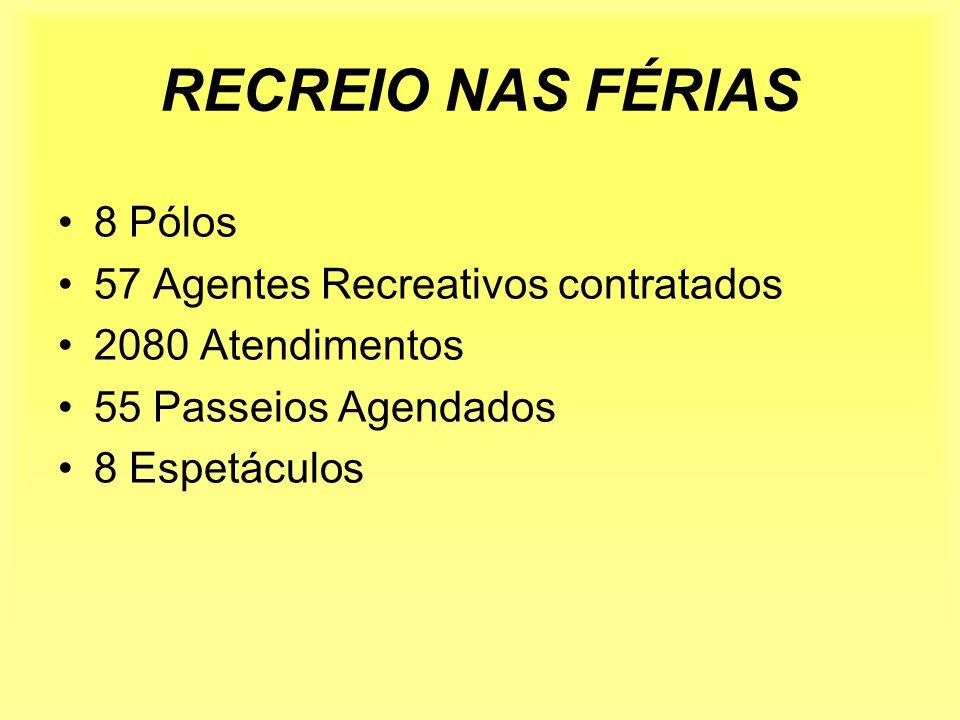 RECREIO NAS FÉRIAS 8 Pólos 57 Agentes Recreativos contratados 2080 Atendimentos 55 Passeios Agendados 8 Espetáculos