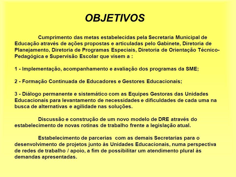 OBJETIVOS Cumprimento das metas estabelecidas pela Secretaria Municipal de Educação através de ações propostas e articuladas pelo Gabinete, Diretoria de Planejamento, Diretoria de Programas Especiais, Diretoria de Orientação Técnico- Pedagógica e Supervisão Escolar que visem a : 1 - Implementação, acompanhamento e avaliação dos programas da SME; 2 - Formação Continuada de Educadores e Gestores Educacionais; 3 - Diálogo permanente e sistemático com as Equipes Gestoras das Unidades Educacionais para levantamento de necessidades e dificuldades de cada uma na busca de alternativas e agilidade nas soluções.