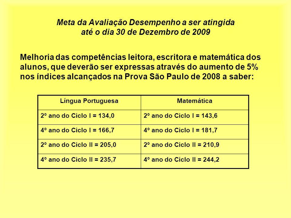 Meta da Avaliação Desempenho a ser atingida até o dia 30 de Dezembro de 2009 Melhoria das competências leitora, escritora e matemática dos alunos, que deverão ser expressas através do aumento de 5% nos índices alcançados na Prova São Paulo de 2008 a saber: Língua PortuguesaMatemática 2º ano do Ciclo I = 134,02º ano do Ciclo I = 143,6 4º ano do Ciclo I = 166,74º ano do Ciclo I = 181,7 2º ano do Ciclo II = 205,02º ano do Ciclo II = 210,9 4º ano do Ciclo II = 235,74º ano do Ciclo II = 244,2