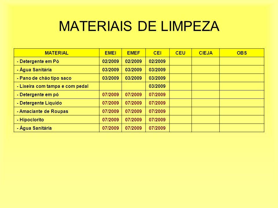 MATERIAIS DE LIMPEZA MATERIALEMEIEMEFCEICEUCIEJAOBS - Detergente em Pó02/2009 - Água Sanitária03/2009 - Pano de chão tipo saco03/2009 - Lixeira com tampa e com pedal03/2009 - Detergente em pó07/2009 - Detergente Líquido07/2009 - Amaciante de Roupas07/2009 - Hipoclorito07/2009 - Água Sanitária07/2009