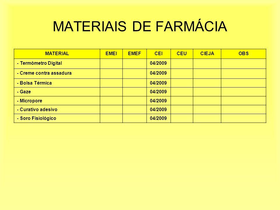 MATERIAIS DE FARMÁCIA MATERIALEMEIEMEFCEICEUCIEJAOBS - Termômetro Digital04/2009 - Creme contra assadura04/2009 - Bolsa Térmica04/2009 - Gaze04/2009 - Micropore04/2009 - Curativo adesivo04/2009 - Soro Fisiológico04/2009