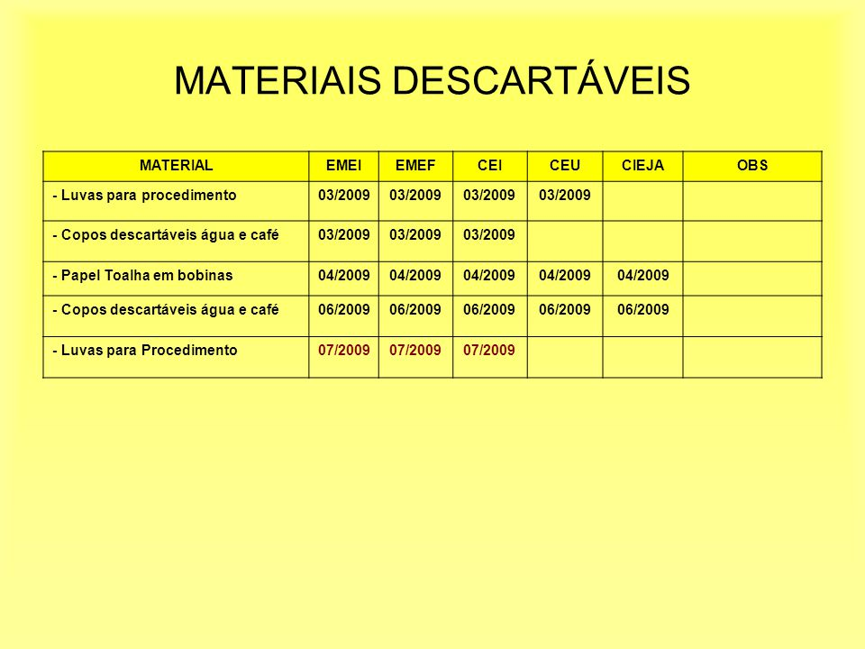 MATERIAIS DESCARTÁVEIS MATERIALEMEIEMEFCEICEUCIEJAOBS - Luvas para procedimento03/2009 - Copos descartáveis água e café03/2009 - Papel Toalha em bobinas04/2009 - Copos descartáveis água e café06/2009 - Luvas para Procedimento07/2009