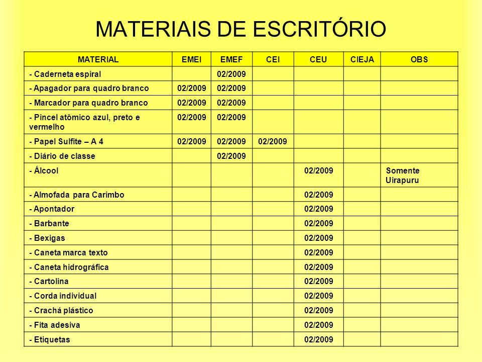 MATERIAIS DE ESCRITÓRIO MATERIALEMEIEMEFCEICEUCIEJAOBS - Caderneta espiral02/2009 - Apagador para quadro branco02/2009 - Marcador para quadro branco02/2009 - Pincel atômico azul, preto e vermelho 02/2009 - Papel Sulfite – A 402/2009 - Diário de classe02/2009 - Álcool02/2009Somente Uirapuru - Almofada para Carimbo02/2009 - Apontador02/2009 - Barbante02/2009 - Bexigas02/2009 - Caneta marca texto02/2009 - Caneta hidrográfica02/2009 - Cartolina02/2009 - Corda individual02/2009 - Crachá plástico02/2009 - Fita adesiva02/2009 - Etiquetas02/2009