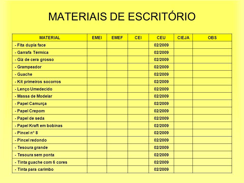 MATERIAIS DE ESCRITÓRIO MATERIALEMEIEMEFCEICEUCIEJAOBS - Fita dupla face02/2009 - Garrafa Térmica02/2009 - Giz de cera grosso02/2009 - Grampeador02/2009 - Guache02/2009 - Kit primeiros socorros02/2009 - Lenço Umedecido02/2009 - Massa de Modelar02/2009 - Papel Camurça02/2009 - Papel Crepom02/2009 - Papel de seda02/2009 - Papel Kraft em bobinas02/2009 - Pincel nº 802/2009 - Pincel redondo02/2009 - Tesoura grande02/2009 - Tesoura sem ponta02/2009 - Tinta guache com 6 cores02/2009 - Tinta para carimbo02/2009