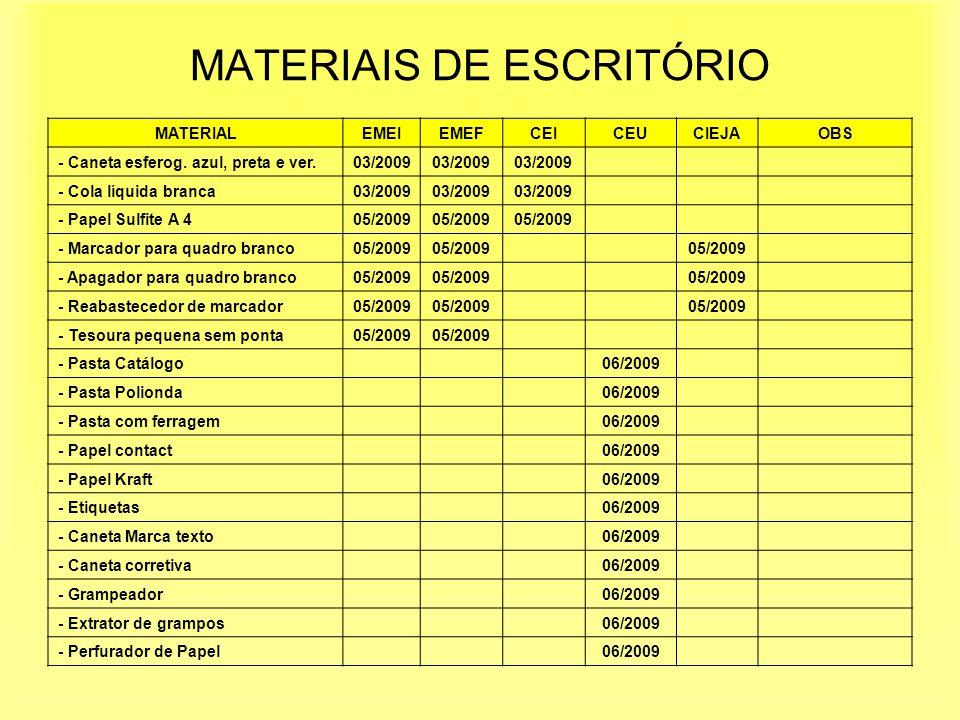 MATERIAIS DE ESCRITÓRIO MATERIALEMEIEMEFCEICEUCIEJAOBS - Caneta esferog.