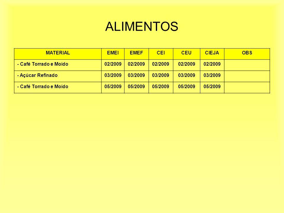 ALIMENTOS MATERIALEMEIEMEFCEICEUCIEJAOBS - Café Torrado e Moído02/2009 - Açúcar Refinado03/2009 - Café Torrado e Moído05/2009