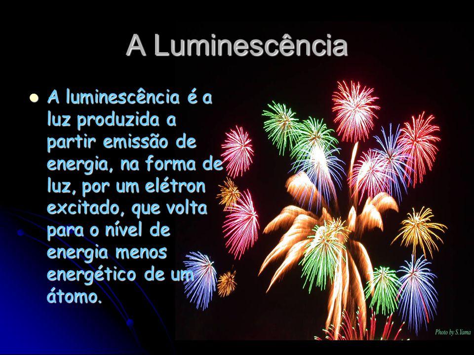 A Luminescência A luminescência é a luz produzida a partir emissão de energia, na forma de luz, por um elétron excitado, que volta para o nível de energia menos energético de um átomo.