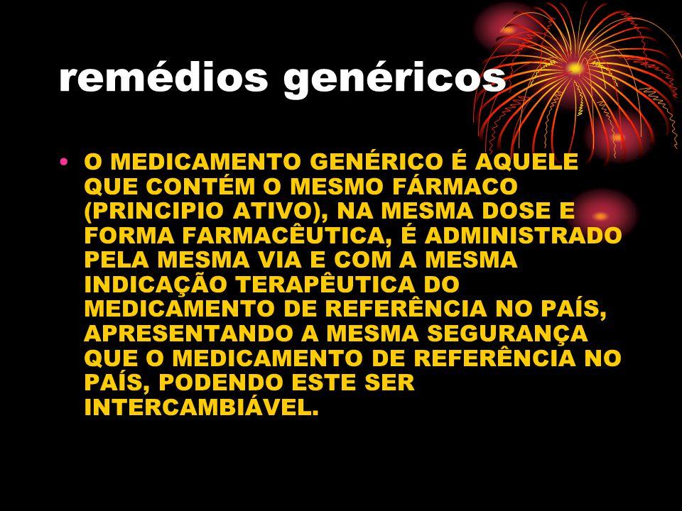 remédios genéricos O MEDICAMENTO GENÉRICO É AQUELE QUE CONTÉM O MESMO FÁRMACO (PRINCIPIO ATIVO), NA MESMA DOSE E FORMA FARMACÊUTICA, É ADMINISTRADO PE