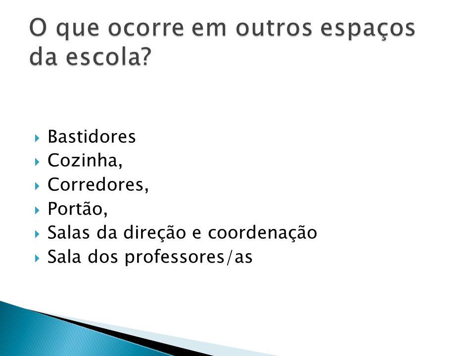 Bastidores Cozinha, Corredores, Portão, Salas da direção e coordenação Sala dos professores/as