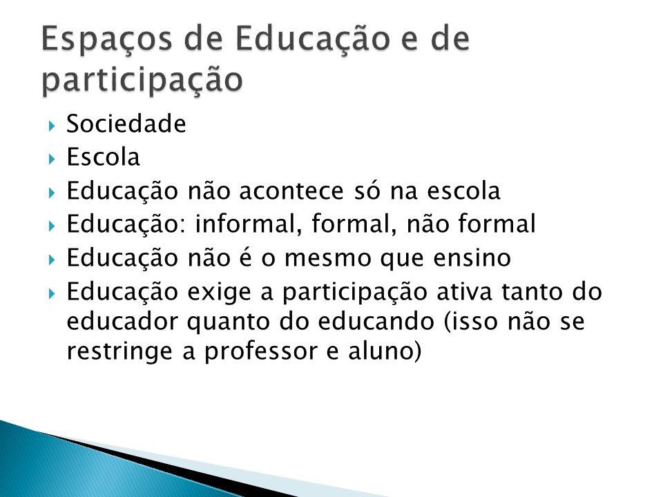 Sociedade Escola Educação não acontece só na escola Educação: informal, formal, não formal Educação não é o mesmo que ensino Educação exige a particip