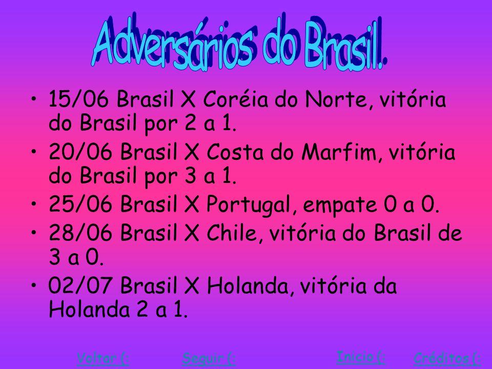 15/06 Brasil X Coréia do Norte, vitória do Brasil por 2 a 1.