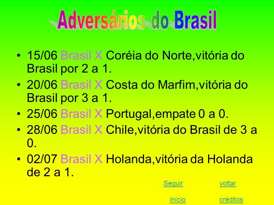 15/06 Brasil X Coréia do Norte,vitória do Brasil por 2 a 1. 20/06 Brasil X Costa do Marfim,vitória do Brasil por 3 a 1. 25/06 Brasil X Portugal,empate