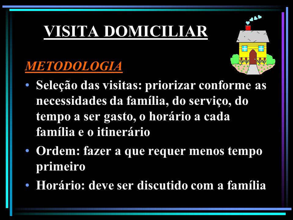METODOLOGIA Coleta de dados: o profissional deverá obter dados sobre a família e ou seus membros (prontuários e/ou profissionais) Plano de visita: o visitador deverá ter um roteiro que inclua os dados essenciais para execução da visita VISITA DOMICILIAR