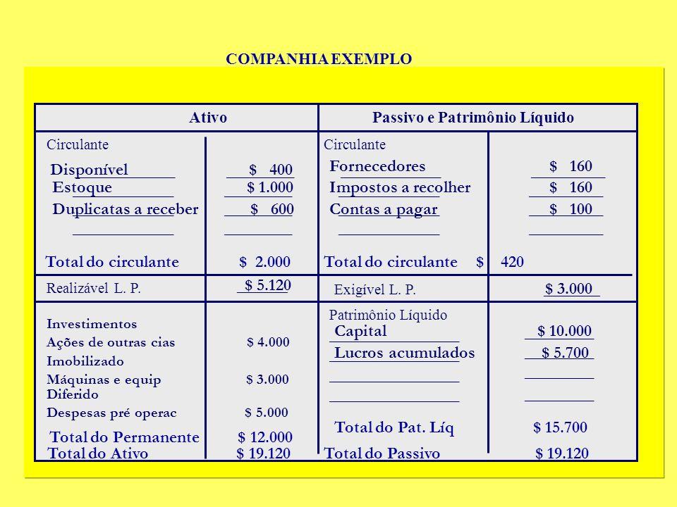 COMPANHIA EXEMPLO 31/12/2004 AtivoPassivo e Patrimônio Líquido Circulante __________ _______________ Circulante ___________ Realizável L. P. _________