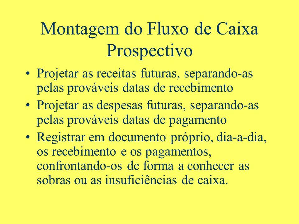 Montagem do Fluxo de Caixa Prospectivo Projetar as receitas futuras, separando-as pelas prováveis datas de recebimento Projetar as despesas futuras, s
