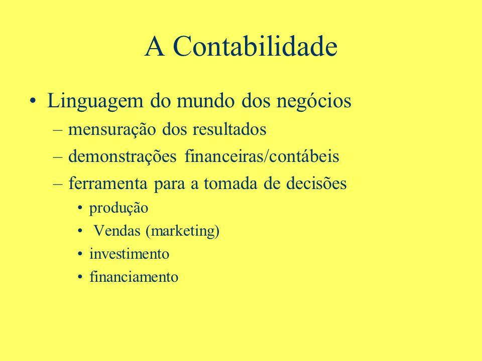 A Contabilidade Linguagem do mundo dos negócios –mensuração dos resultados –demonstrações financeiras/contábeis –ferramenta para a tomada de decisões produção Vendas (marketing) investimento financiamento