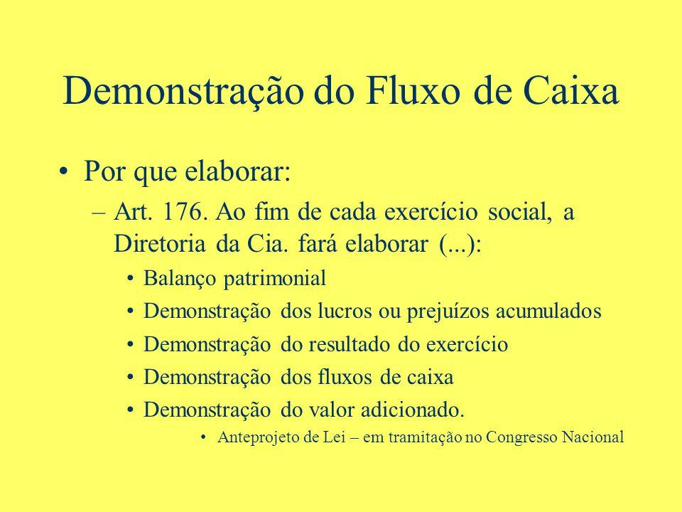 Demonstração do Fluxo de Caixa Por que elaborar: –Art. 176. Ao fim de cada exercício social, a Diretoria da Cia. fará elaborar (...): Balanço patrimon