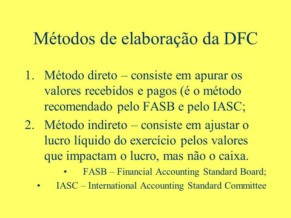 Métodos de elaboração da DFC 1.Método direto – consiste em apurar os valores recebidos e pagos (é o método recomendado pelo FASB e pelo IASC; 2.Método indireto – consiste em ajustar o lucro líquido do exercício pelos valores que impactam o lucro, mas não o caixa.