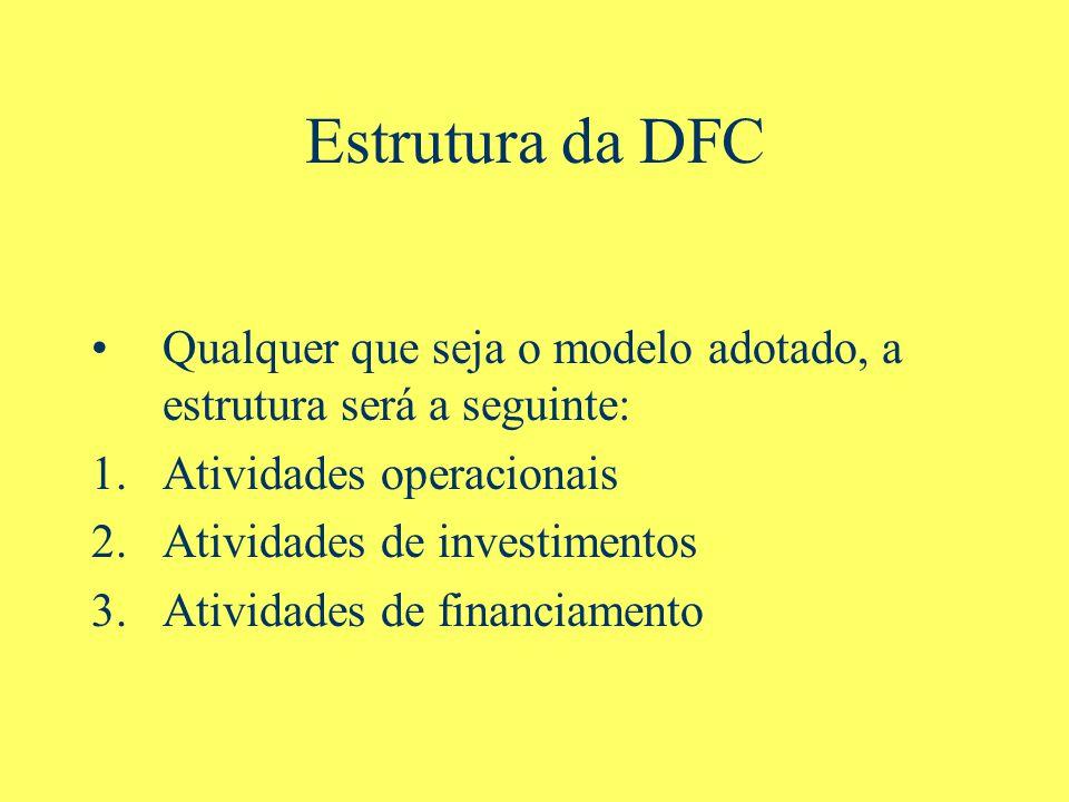 Estrutura da DFC Qualquer que seja o modelo adotado, a estrutura será a seguinte: 1.Atividades operacionais 2.Atividades de investimentos 3.Atividades de financiamento