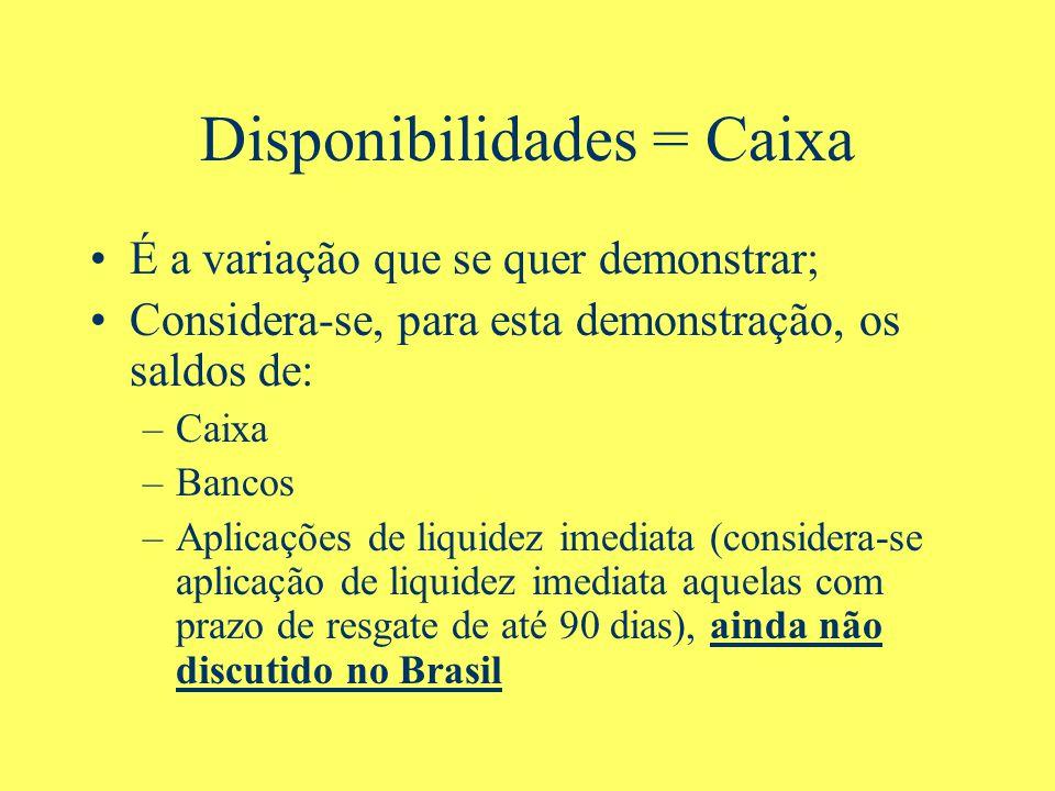 Disponibilidades = Caixa É a variação que se quer demonstrar; Considera-se, para esta demonstração, os saldos de: –Caixa –Bancos –Aplicações de liquidez imediata (considera-se aplicação de liquidez imediata aquelas com prazo de resgate de até 90 dias), ainda não discutido no Brasil
