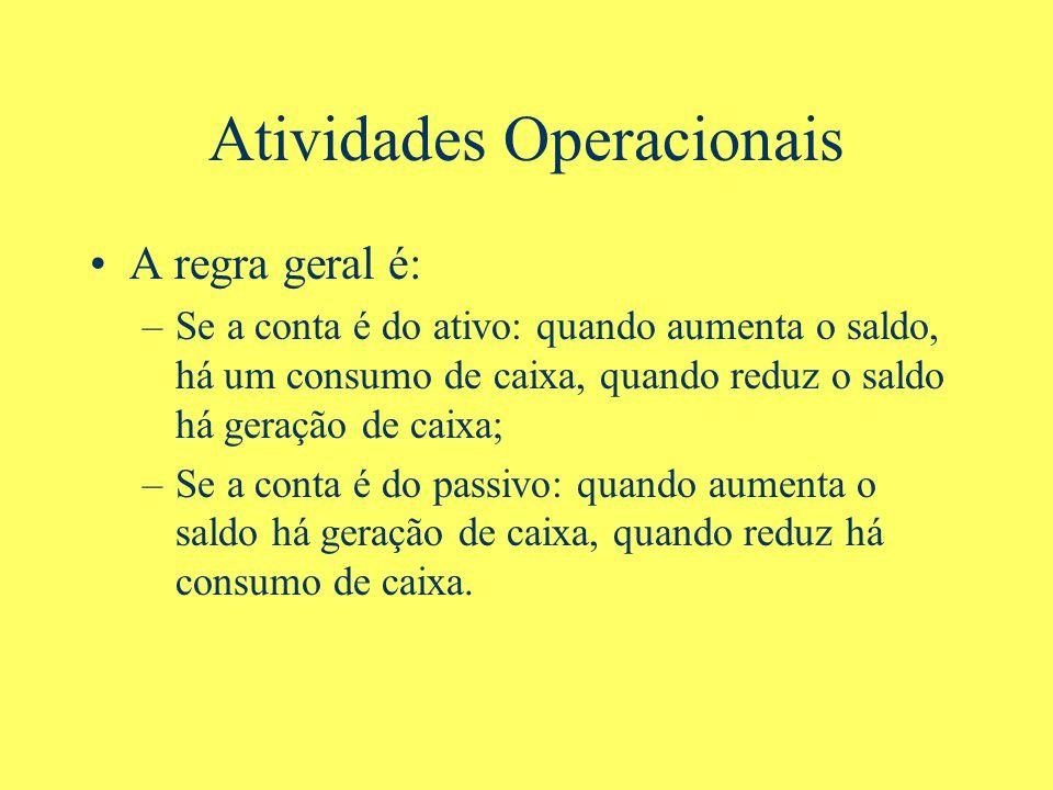 Atividades Operacionais A regra geral é: –Se a conta é do ativo: quando aumenta o saldo, há um consumo de caixa, quando reduz o saldo há geração de ca
