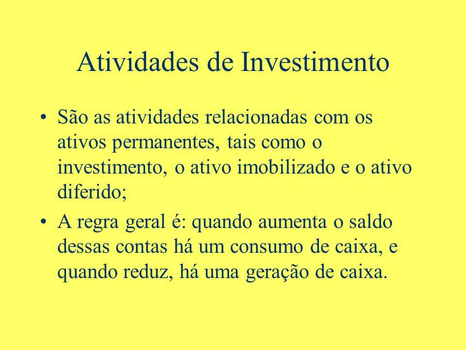Atividades de Investimento São as atividades relacionadas com os ativos permanentes, tais como o investimento, o ativo imobilizado e o ativo diferido;