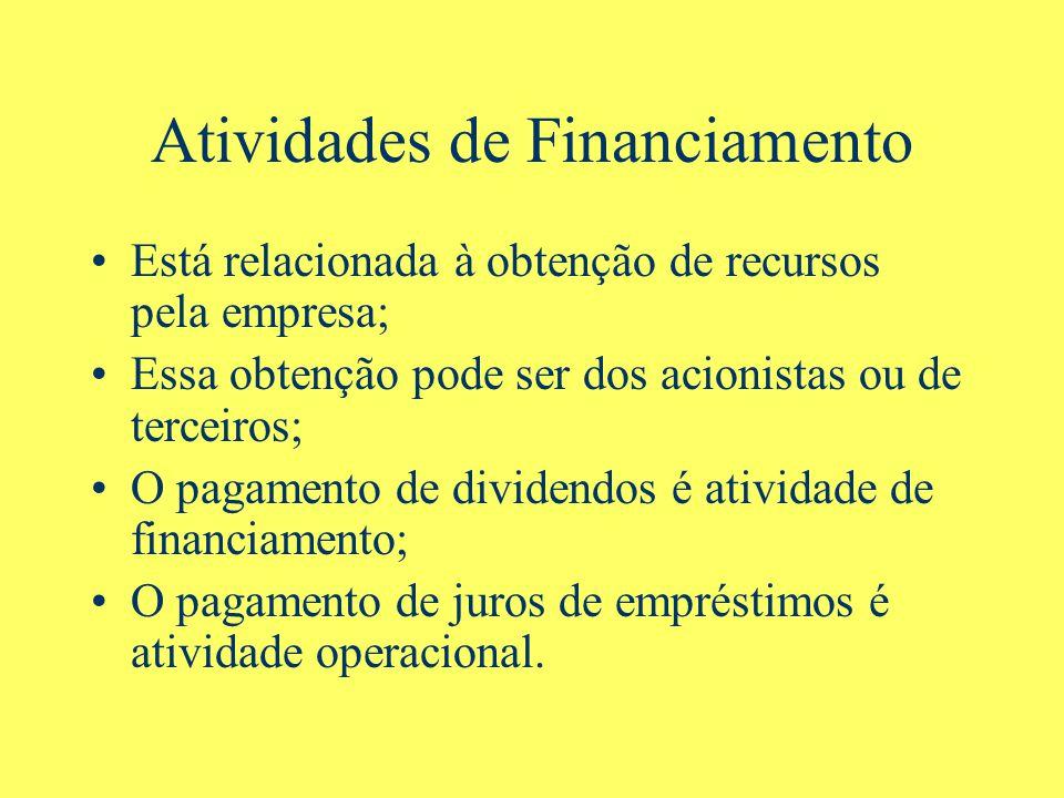 Atividades de Financiamento Está relacionada à obtenção de recursos pela empresa; Essa obtenção pode ser dos acionistas ou de terceiros; O pagamento de dividendos é atividade de financiamento; O pagamento de juros de empréstimos é atividade operacional.