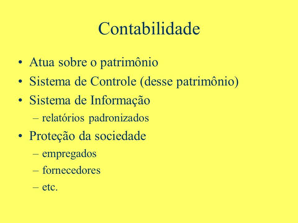 Contabilidade Atua sobre o patrimônio Sistema de Controle (desse patrimônio) Sistema de Informação –relatórios padronizados Proteção da sociedade –empregados –fornecedores –etc.