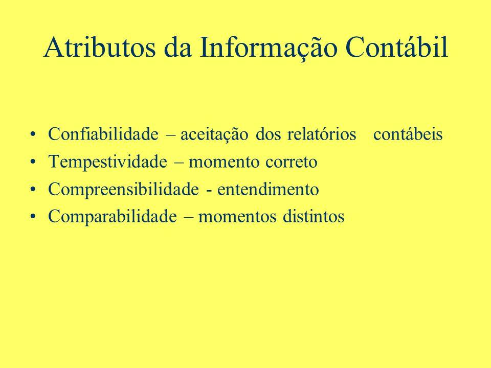 Atributos da Informação Contábil Confiabilidade – aceitação dos relatórios contábeis Tempestividade – momento correto Compreensibilidade - entendimento Comparabilidade – momentos distintos