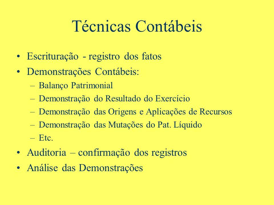 Técnicas Contábeis Escrituração - registro dos fatos Demonstrações Contábeis: –Balanço Patrimonial –Demonstração do Resultado do Exercício –Demonstraç