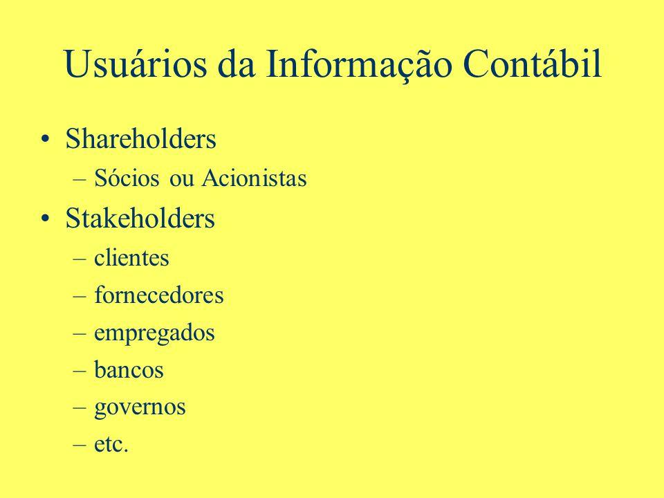 Usuários da Informação Contábil Shareholders –Sócios ou Acionistas Stakeholders –clientes –fornecedores –empregados –bancos –governos –etc.
