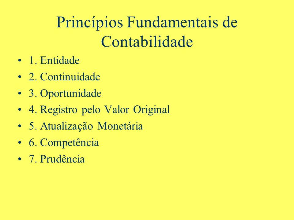Princípios Fundamentais de Contabilidade 1. Entidade 2. Continuidade 3. Oportunidade 4. Registro pelo Valor Original 5. Atualização Monetária 6. Compe