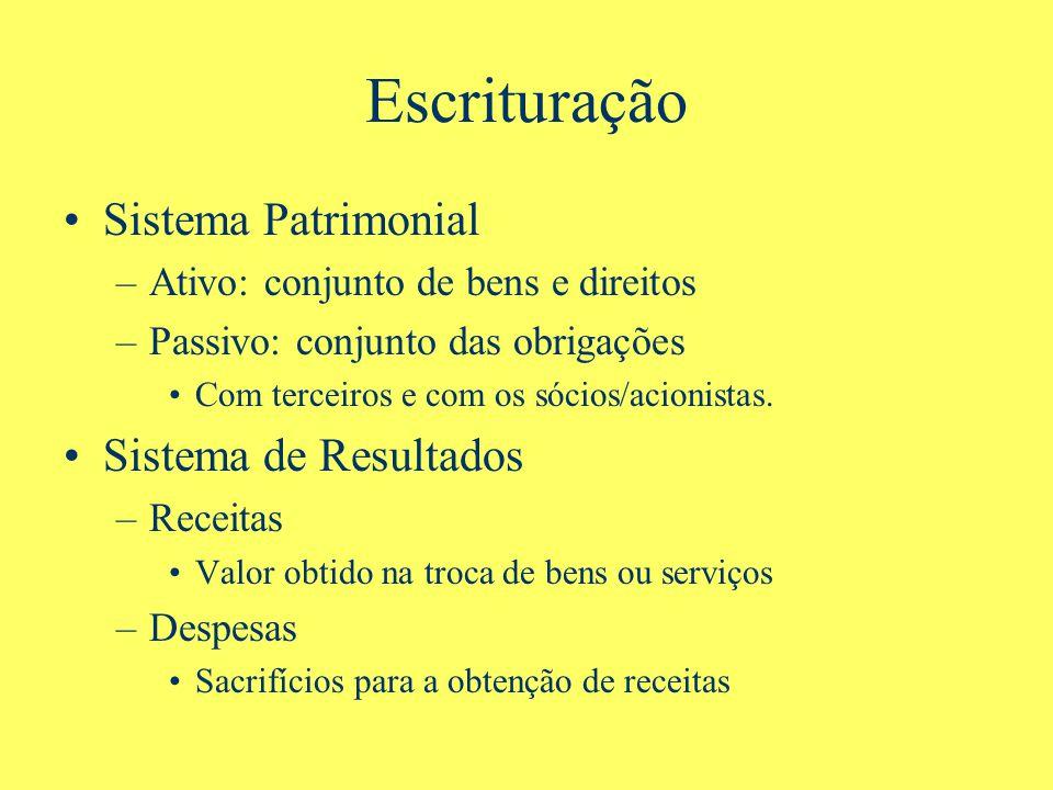 Escrituração Sistema Patrimonial –Ativo: conjunto de bens e direitos –Passivo: conjunto das obrigações Com terceiros e com os sócios/acionistas. Siste