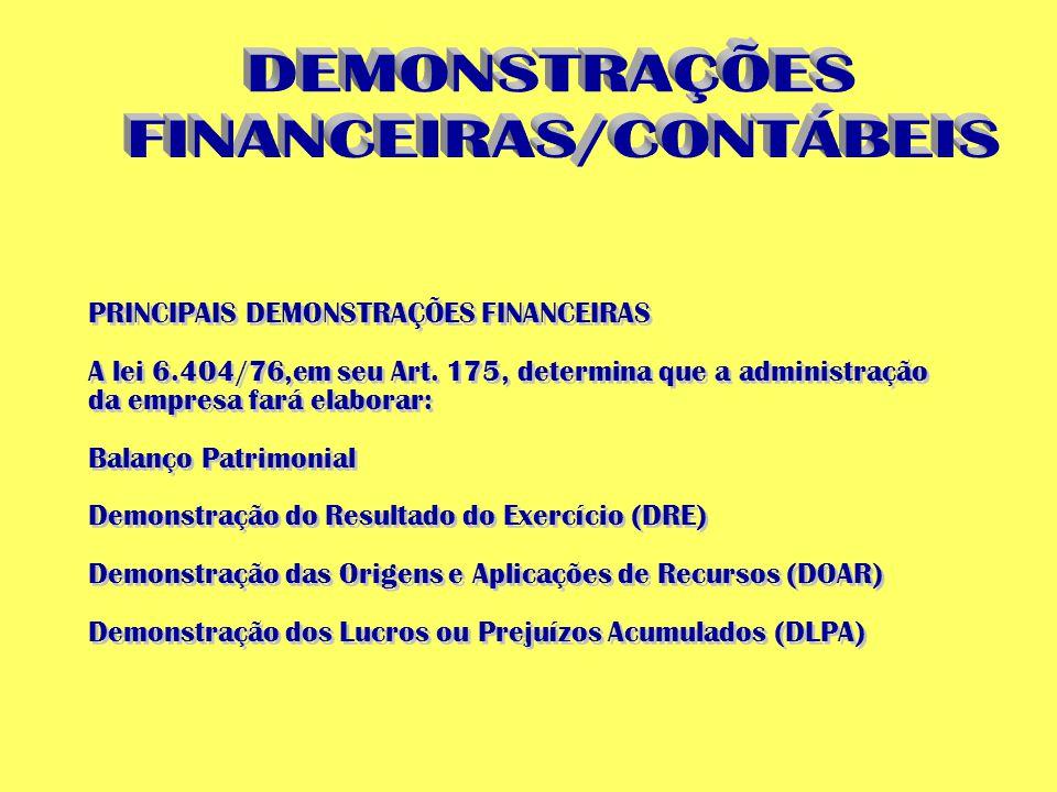 PRINCIPAIS DEMONSTRAÇÕES FINANCEIRAS A lei 6.404/76,em seu Art. 175, determina que a administração da empresa fará elaborar: Balanço Patrimonial Demon