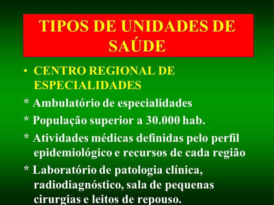 TIPOS DE UNIDADES DE SAÚDE CENTRO REGIONAL DE ESPECIALIDADES * Ambulatório de especialidades * População superior a 30.000 hab. * Atividades médicas d