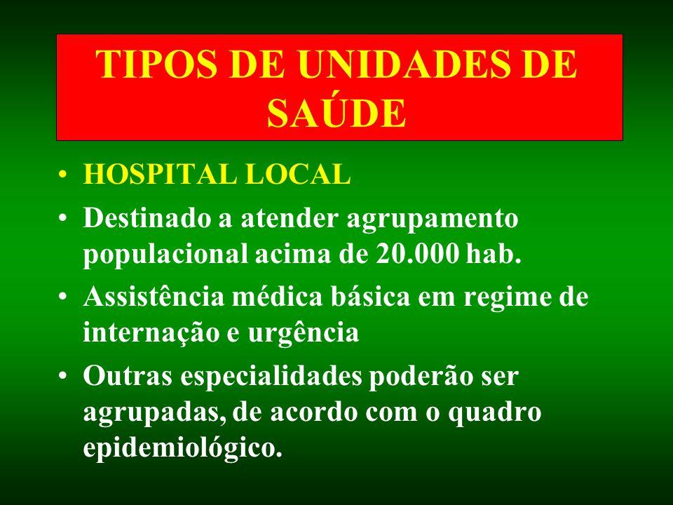 TIPOS DE UNIDADES DE SAÚDE HOSPITAL LOCAL Destinado a atender agrupamento populacional acima de 20.000 hab. Assistência médica básica em regime de int