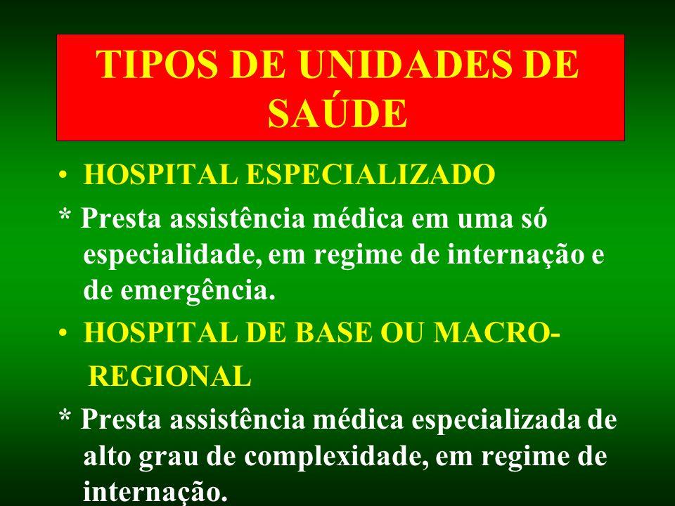 TIPOS DE UNIDADES DE SAÚDE HOSPITAL ESPECIALIZADO * Presta assistência médica em uma só especialidade, em regime de internação e de emergência. HOSPIT
