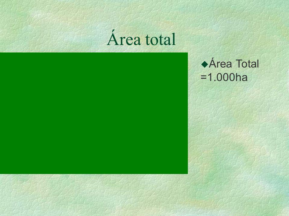 Área total u Área Total =1.000ha