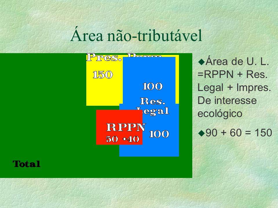 Área não-tributável u Área de U.L. =RPPN + Res. Legal + Impres.